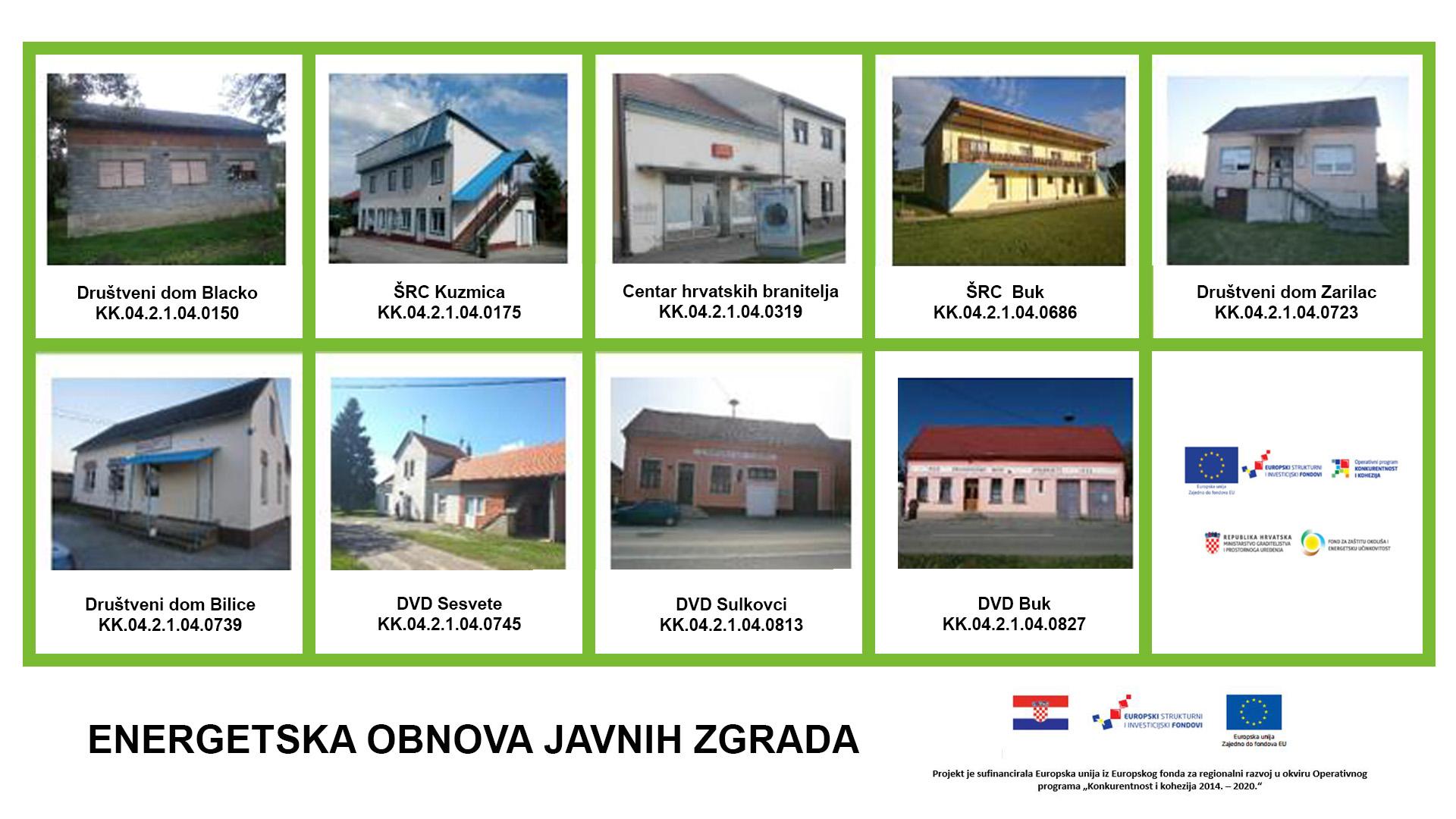 Energetska obnova javnih zgrada